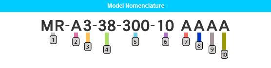 Kyowa motor roller_Model selection