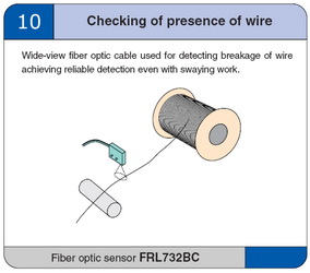 Checking of presence of wire